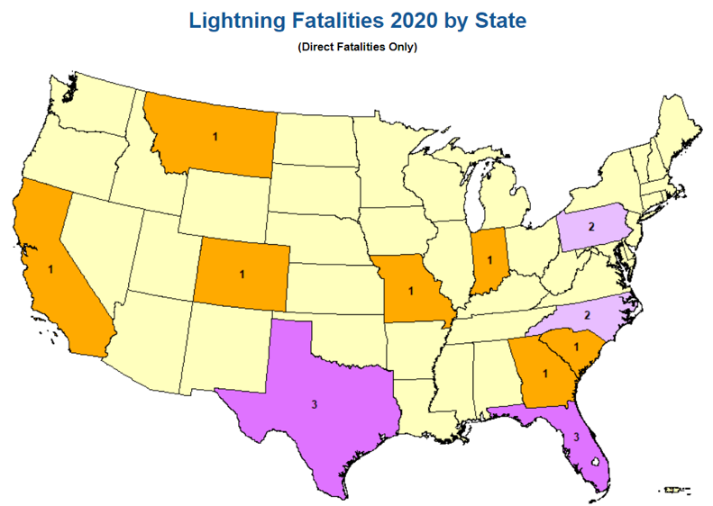 fatalities by state