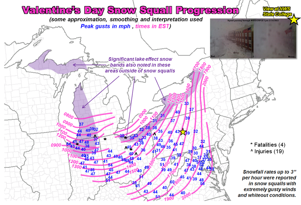 Valentine's Day Snow Squall Progression